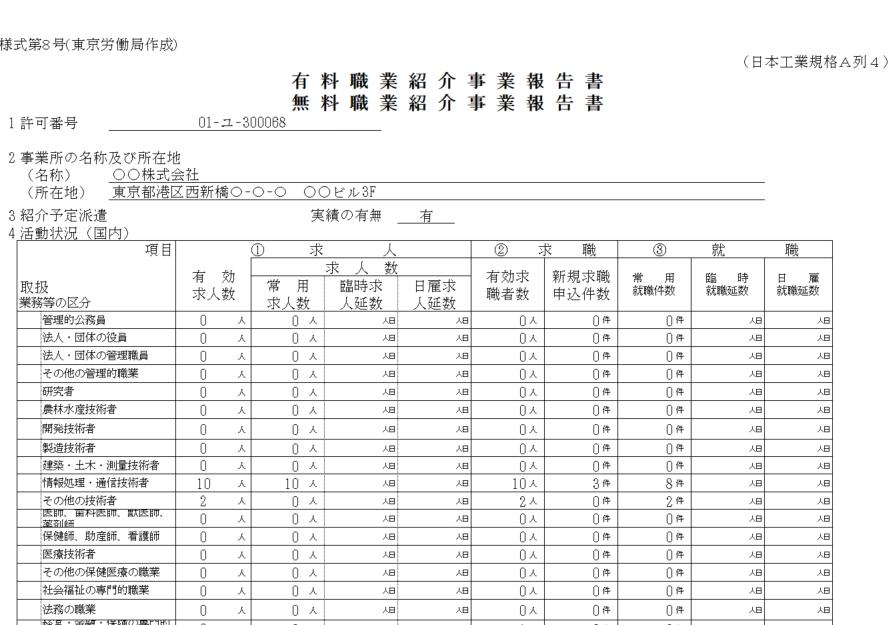 職業紹介事業報告書サンプル